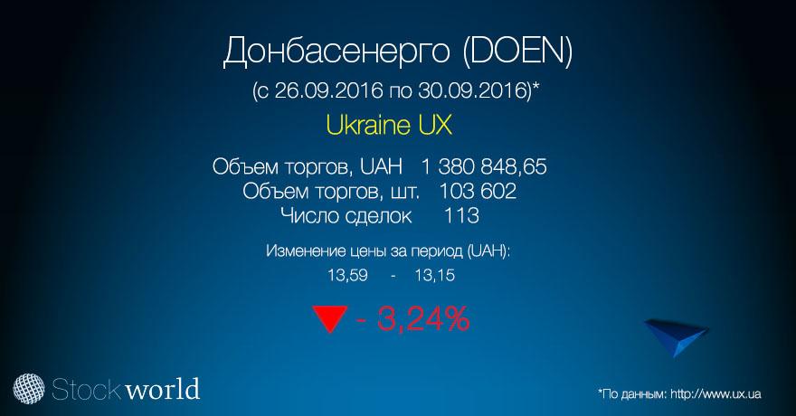 3.Корзина УБ  Донбасенерго (DOEN) 30.09.16