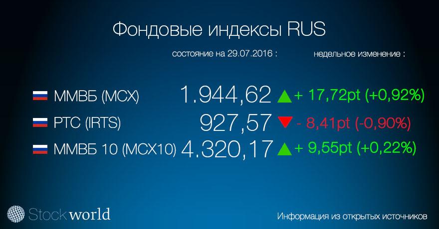1.індекс RUS 29.07.16