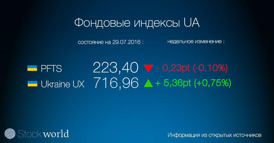 1.індексы Украина 29.07.16