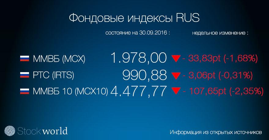 1.індекс RUS 30.09.16