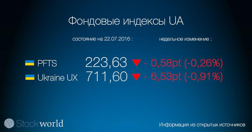 1.індексы Украина 22.07.16