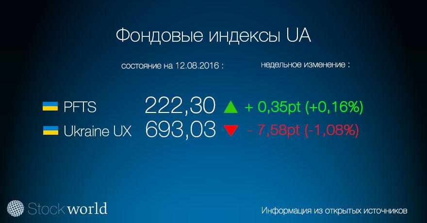 1.індексы Украина 12.08.16