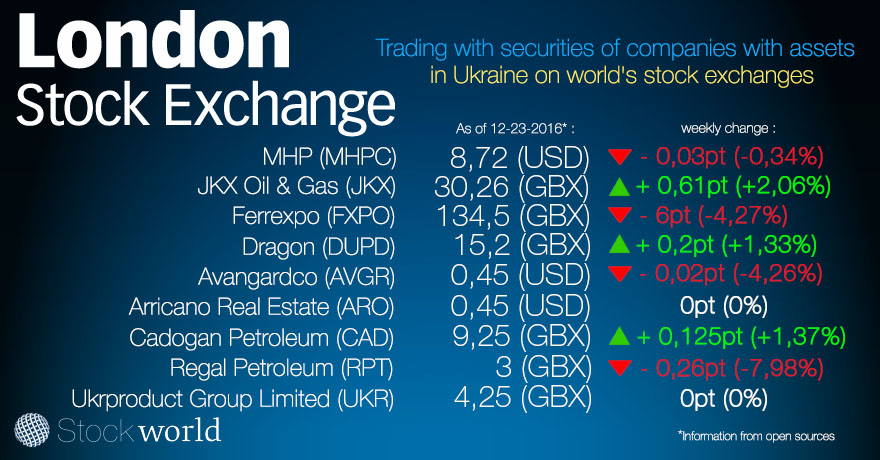London stock 23.12.16 ENG