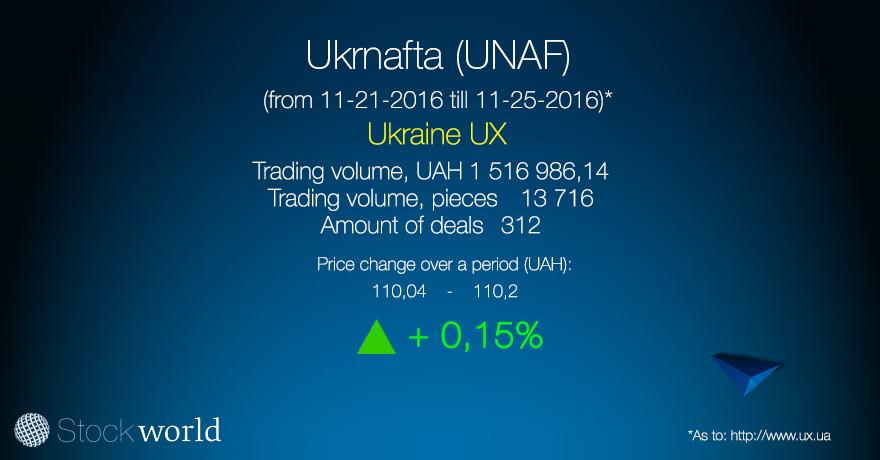 3.Корзина УБ Укрнафта (UNAF) 25.11.16 ENG