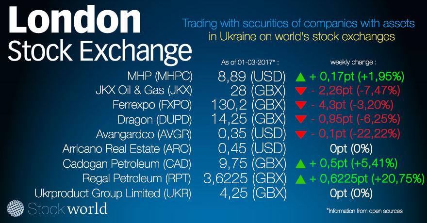 London stock 03.01.17 ENG