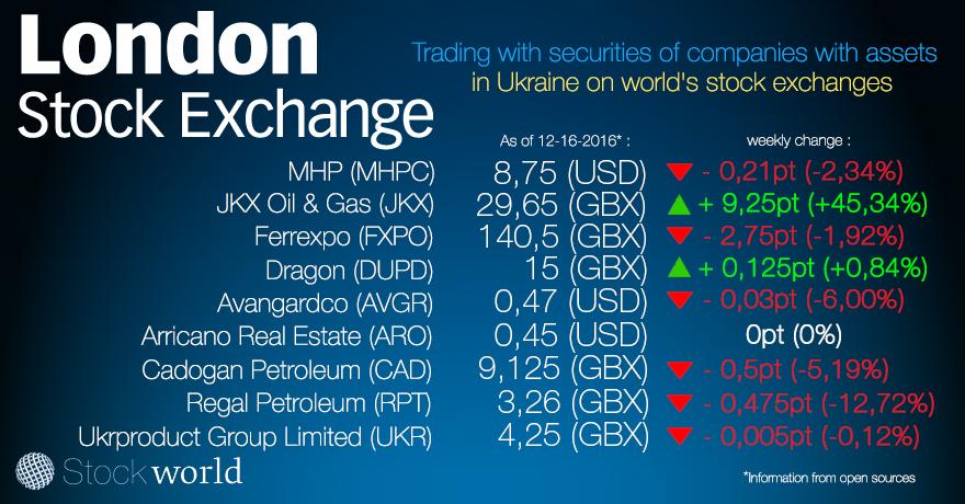 London stock 16.12.16 ENG