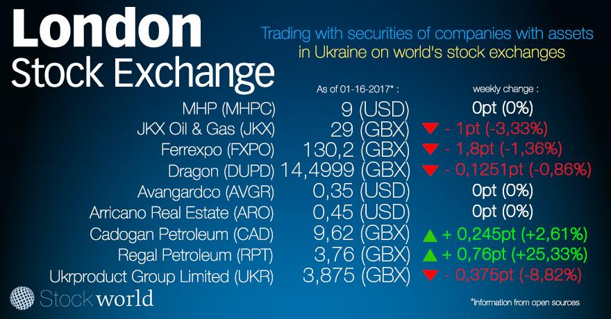 London stock 16.01.17 ENG