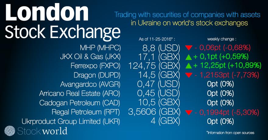 London stock 25.11.16 ENG