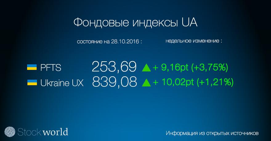 1.індексы Украина 28.10.16